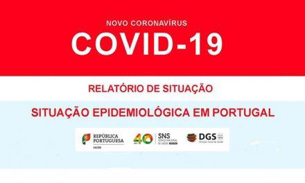 COVID-19: 43 novos casos de infetados na região centro