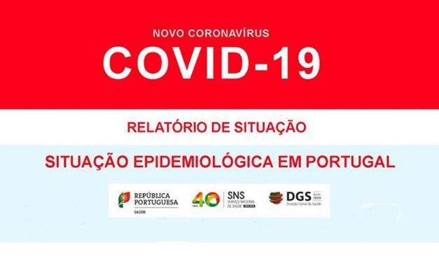 COVID-19: Quatro mortos na região centro até ao momento segundo DGS