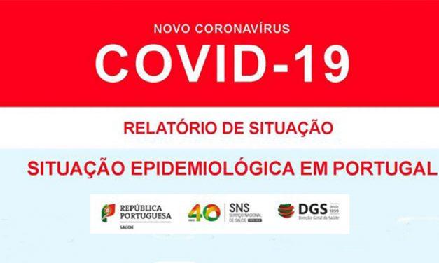 COVID-19: Numero de casos de infetados na zona centro sobe para 106